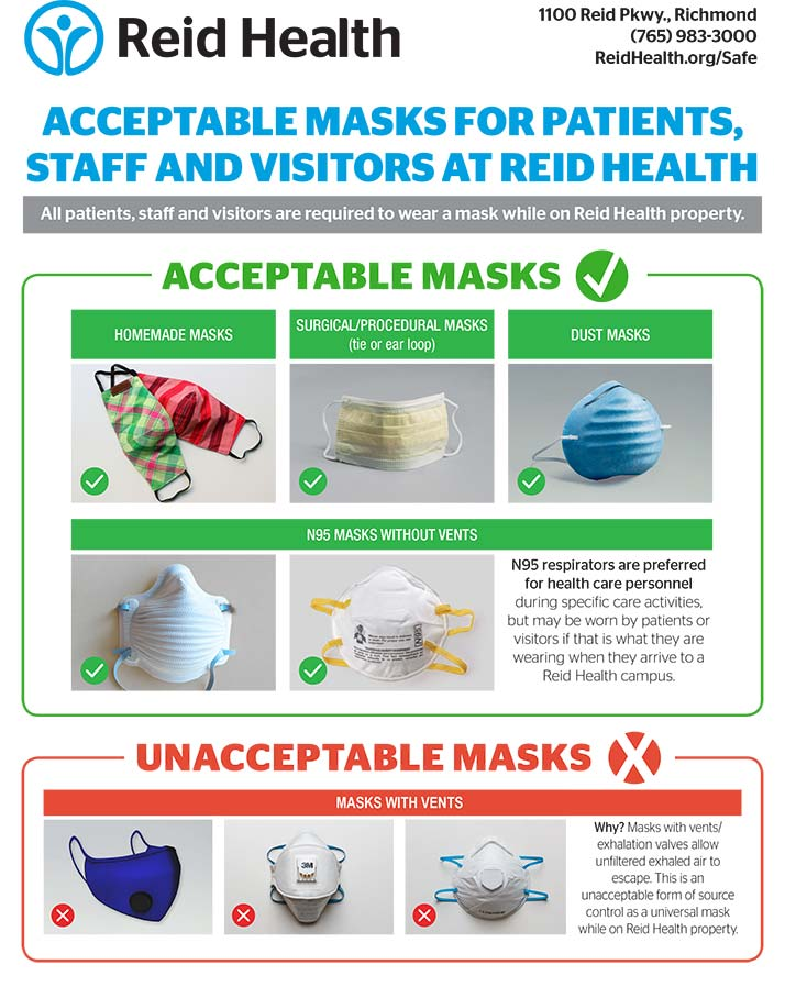 Supplied Flyer: Acceptable/Unacceptable Masks